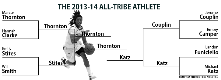 PHOTO COURTESY TRIBE ATHLETICS // GRAPHIC BY CHRIS WEBER / THE FLAT HAT