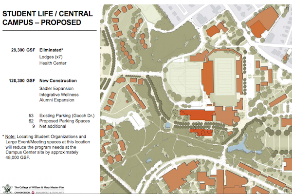 The plan calls for an expansion of Zable Stadium. COURTESY PHOTO / WM.EDU
