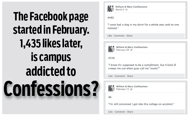 """William & Mary Confessions"" creates forum for self-disclosure"