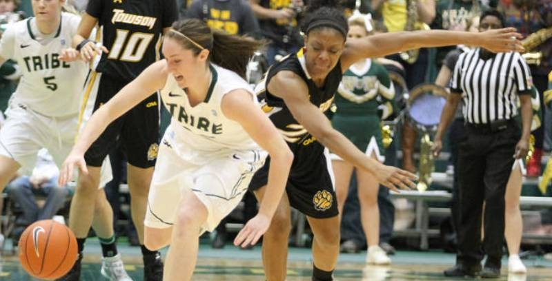 Women's Basketball: Towson maintains first-half lead to drop College