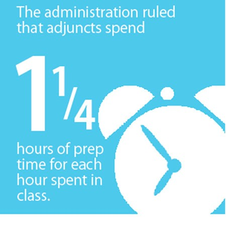 Part-time adjuncts to be credited for class preparation time