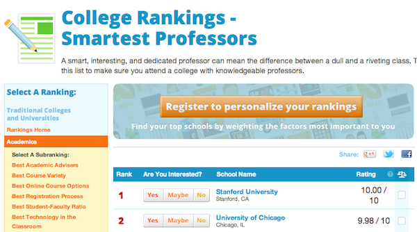 College ranks fourth in 'Smartest Professors' list