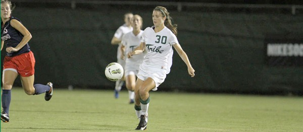 Women's Soccer: Tribe begins its season with split
