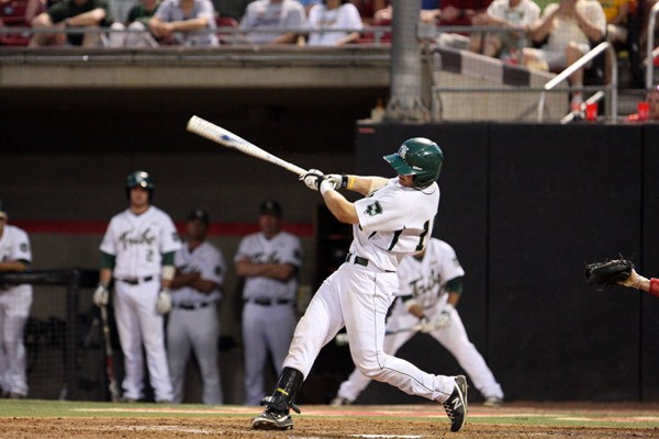 Baseball: College drops three-game series against UNC-Wilmington