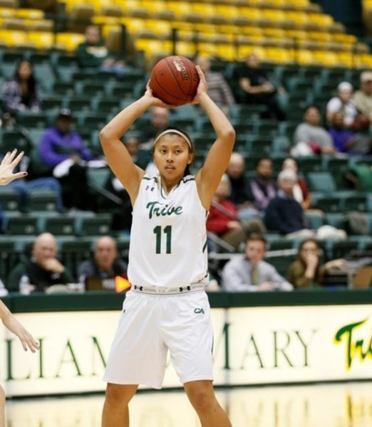 Women's Basketball: Delaware State rallies late, but Tribe prevails on the road