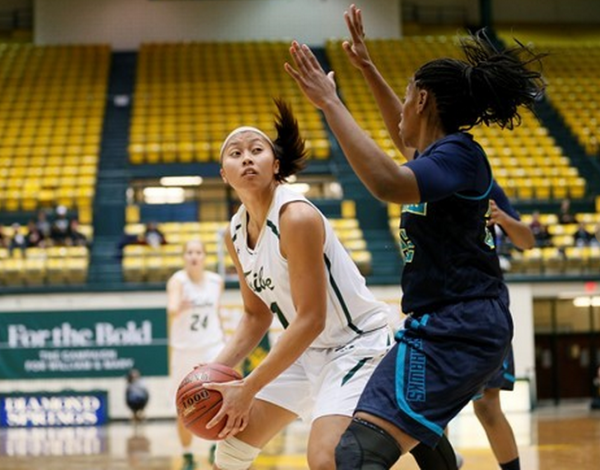 Women's basketball: College splits homestand with loss to Charleston, win over Northeastern