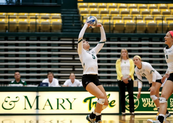 Volleyball: Tribe begins conference play with setbacks at JMU, Elon