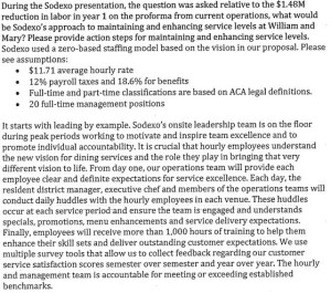The excerpt detailing the College's query regarding the $1.48 million reduction in labor costs and Sodexo's response.